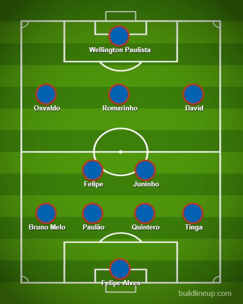 fortaleza_lineup