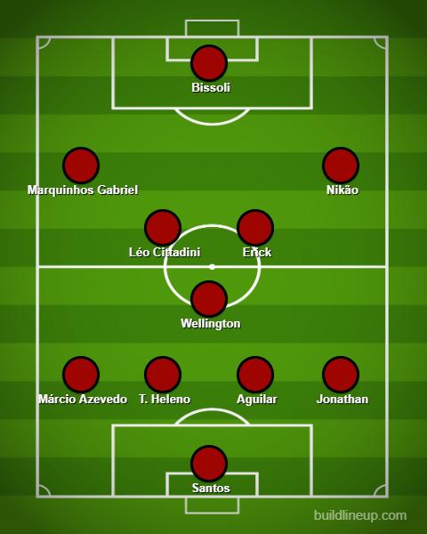 athletico_lineup